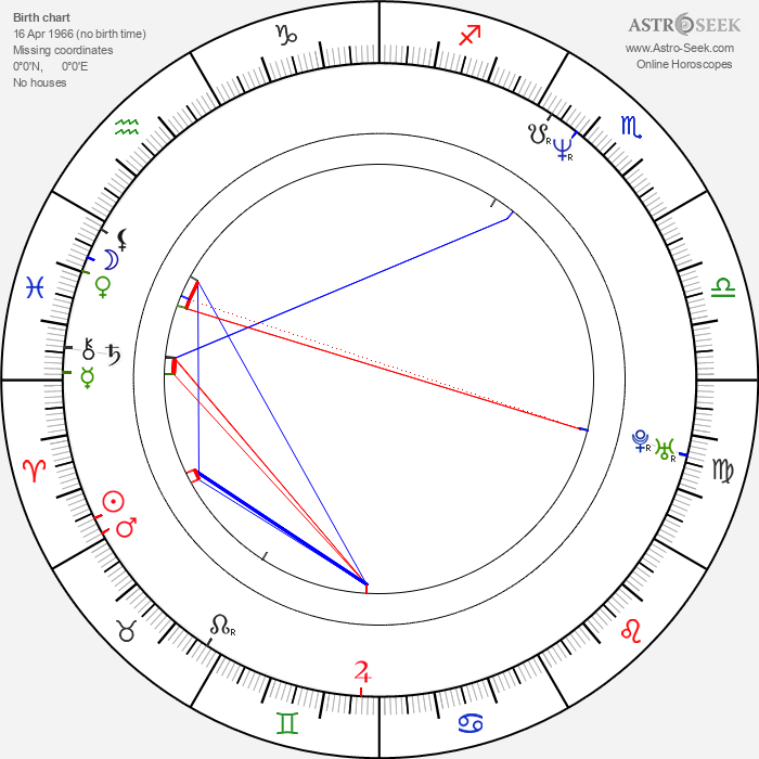 Jasna Djuricic - Astrology Natal Birth Chart