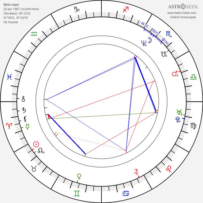 Jason Beck - Astrology Natal Birth Chart