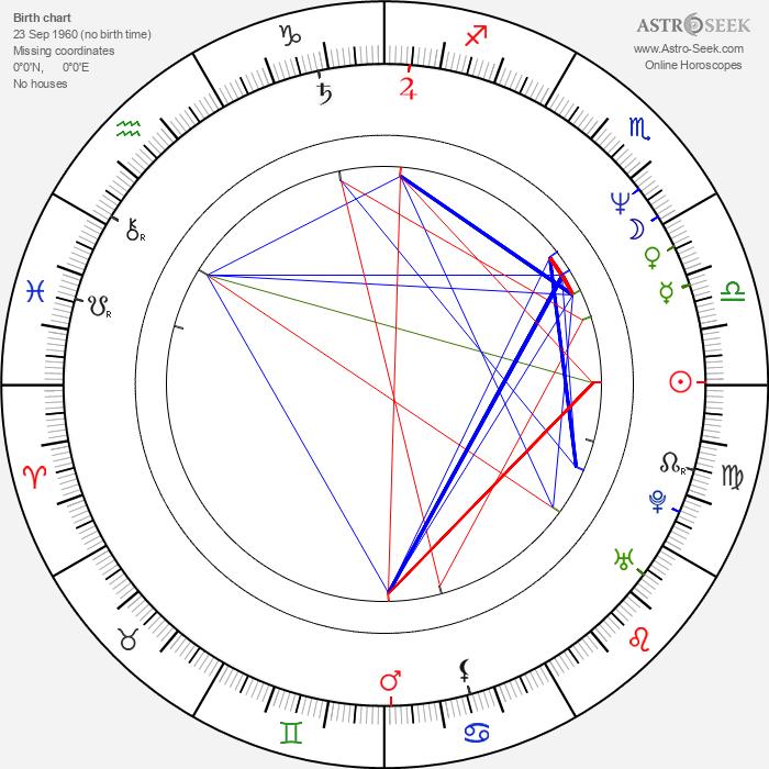 Jason Carter - Astrology Natal Birth Chart