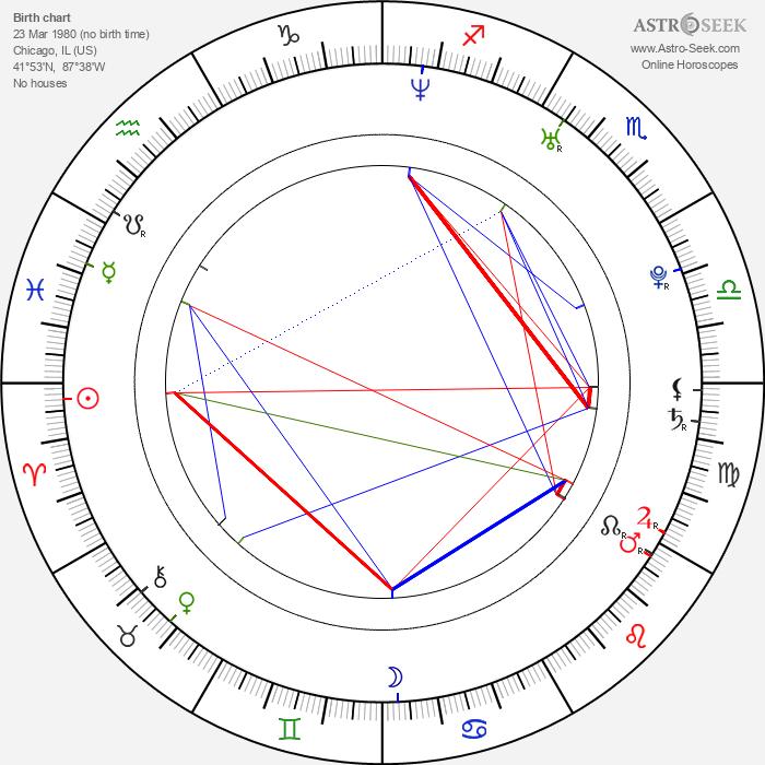 Jason Chambers - Astrology Natal Birth Chart