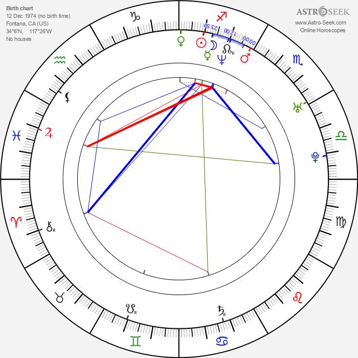 Jason Collins - Astrology Natal Birth Chart