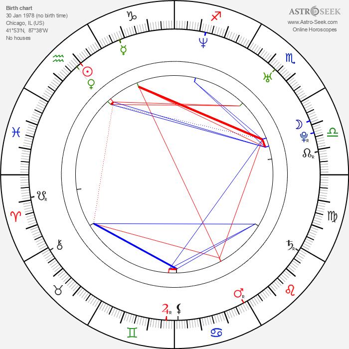 Jason Corgan Brown - Astrology Natal Birth Chart