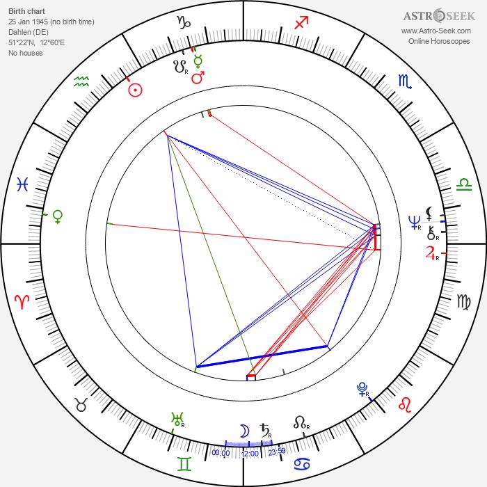 Jason Dark - Astrology Natal Birth Chart
