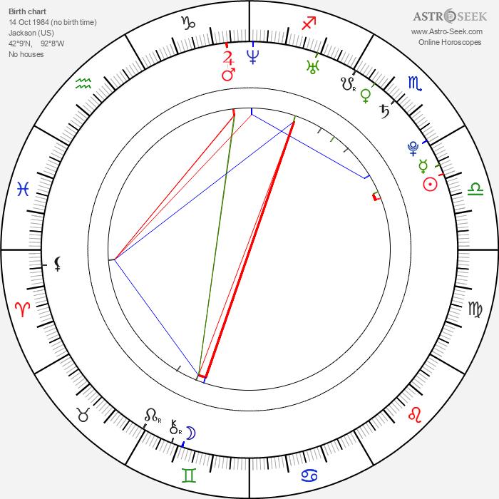 Jason Davis - Astrology Natal Birth Chart