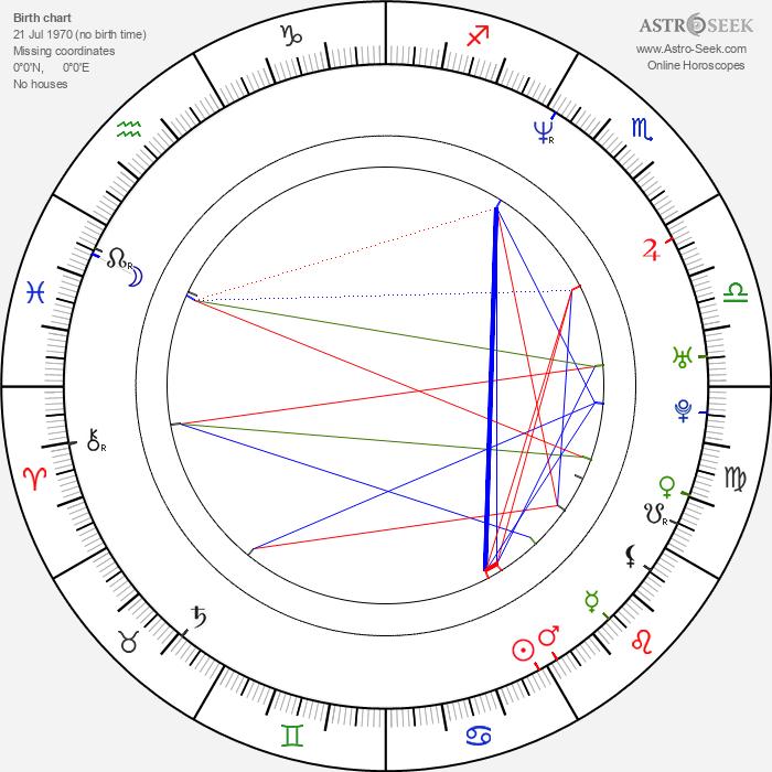 Jason Ensler - Astrology Natal Birth Chart