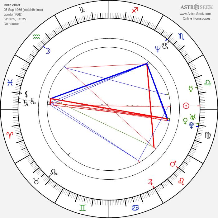 Jason Flemyng - Astrology Natal Birth Chart