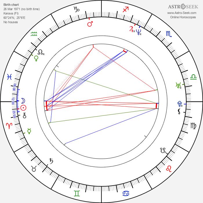 Jason Flinck - Astrology Natal Birth Chart