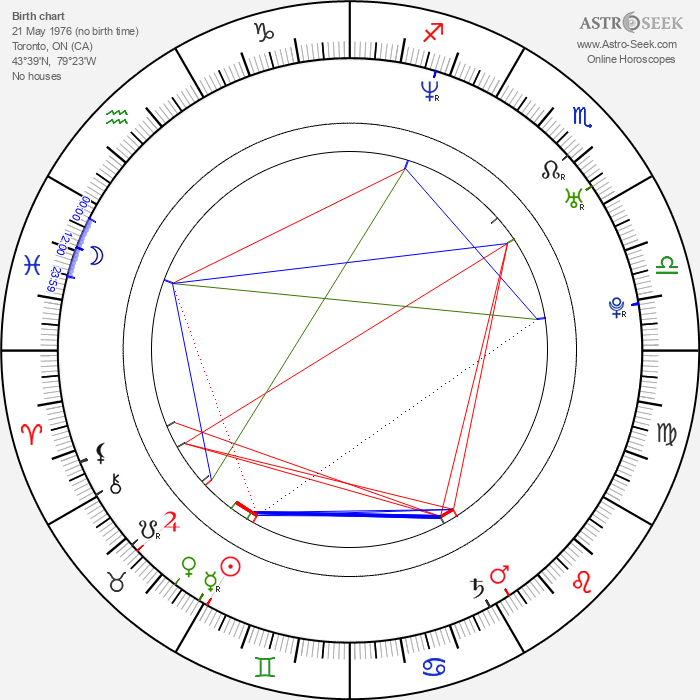 Jason Harrow - Astrology Natal Birth Chart