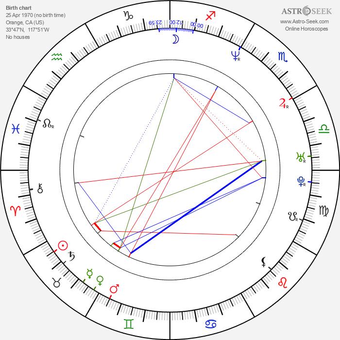 Jason Lee - Astrology Natal Birth Chart
