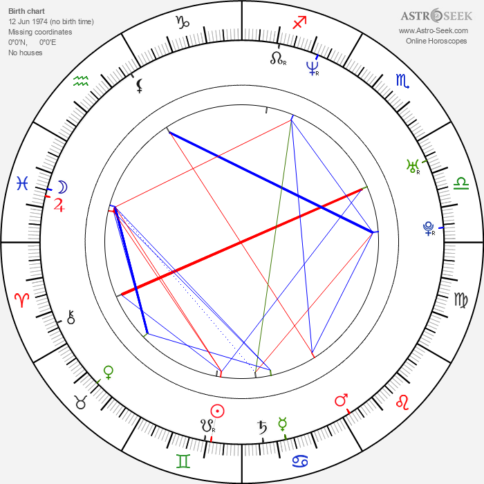 Jason Mewes - Astrology Natal Birth Chart