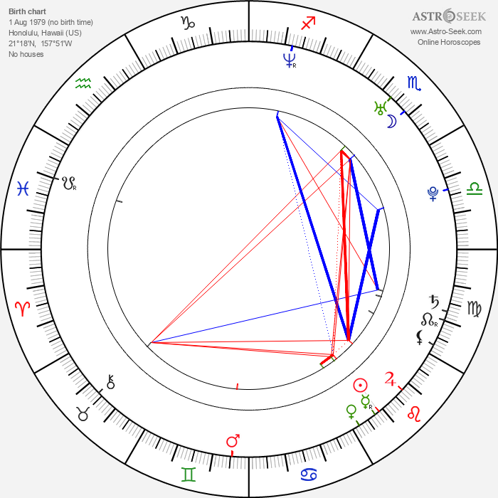 Jason Momoa - Astrology Natal Birth Chart