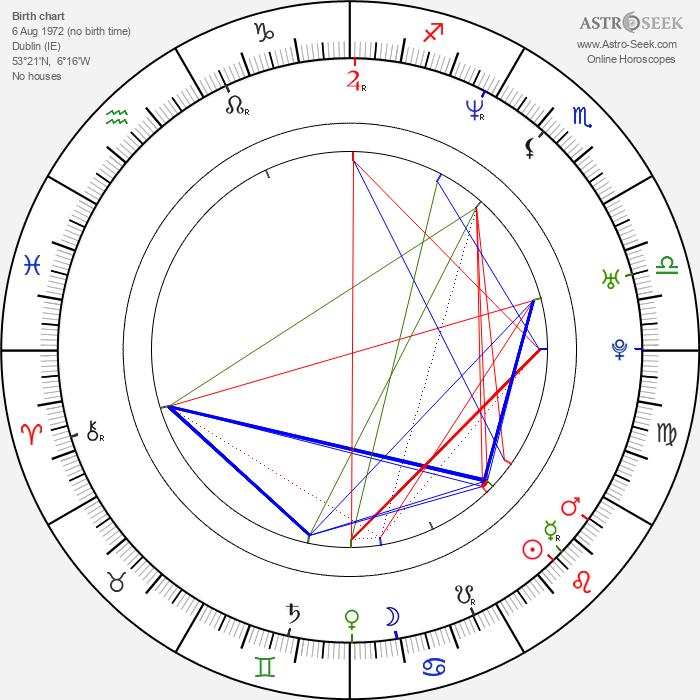 Jason O'Mara - Astrology Natal Birth Chart