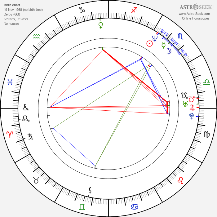 Jason Riddington - Astrology Natal Birth Chart