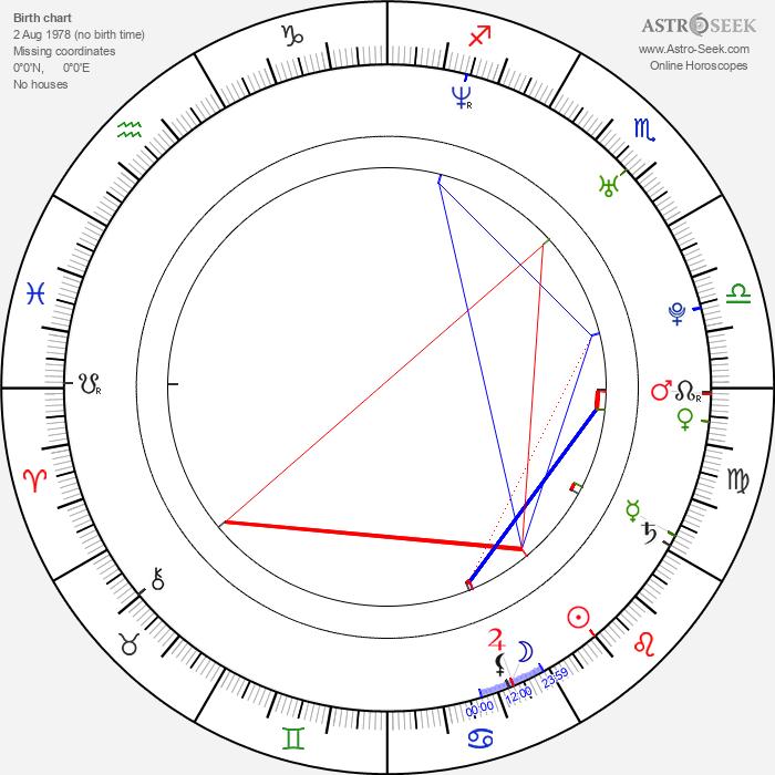 Jason Rosen - Astrology Natal Birth Chart