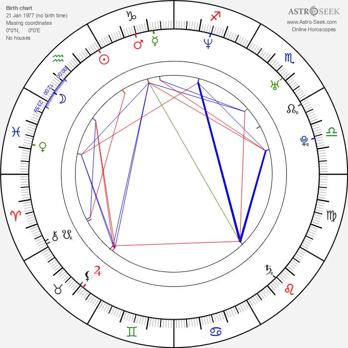 Jason S. Gray - Astrology Natal Birth Chart