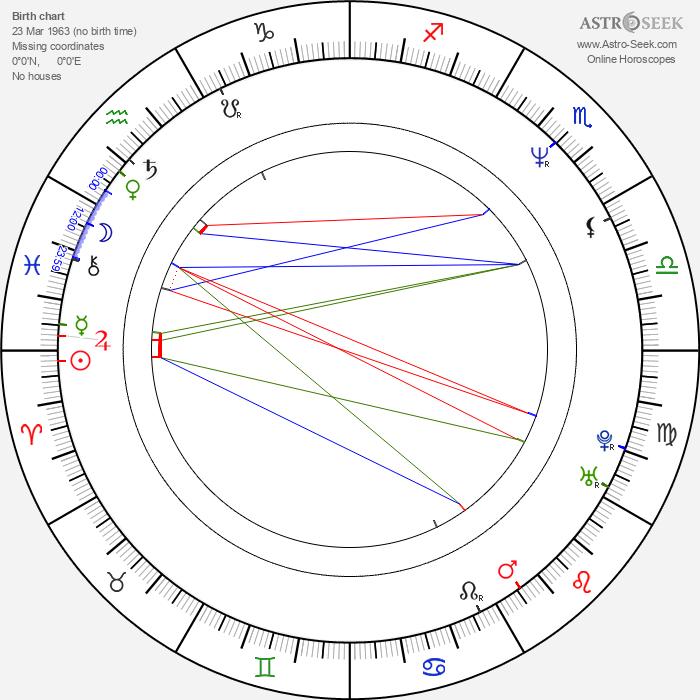 Jason Schombing - Astrology Natal Birth Chart