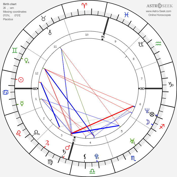 Jason Schwartzman - Astrology Natal Birth Chart