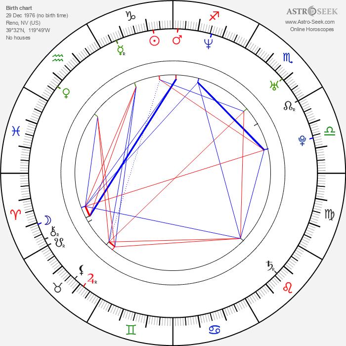 Jason-Shane Scott - Astrology Natal Birth Chart