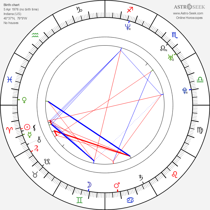 Jason Shumway - Astrology Natal Birth Chart