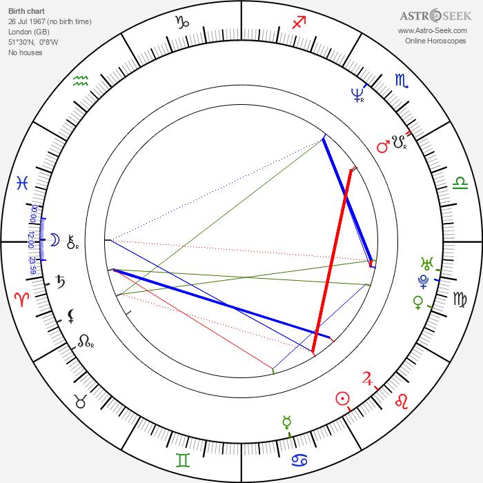 Jason Statham - Astrology Natal Birth Chart
