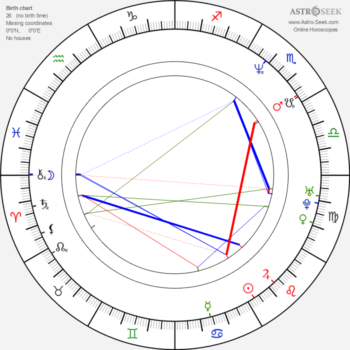 Jason Statham - Astrology Natal Birth Chart