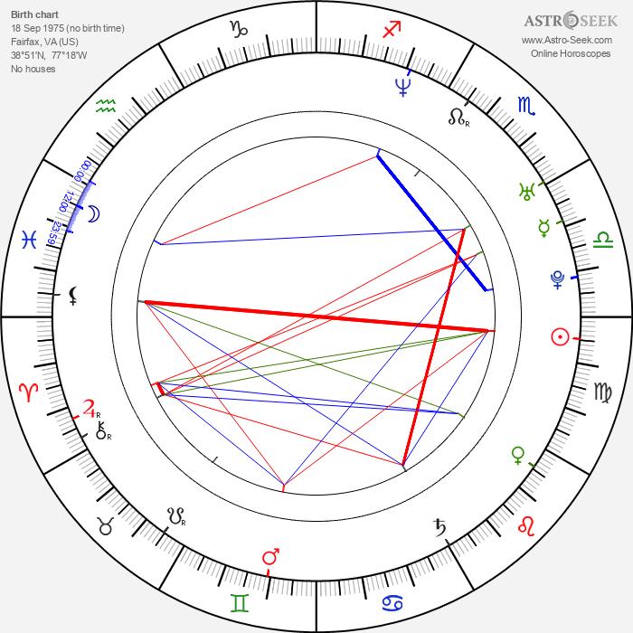 Jason Sudeikis - Astrology Natal Birth Chart
