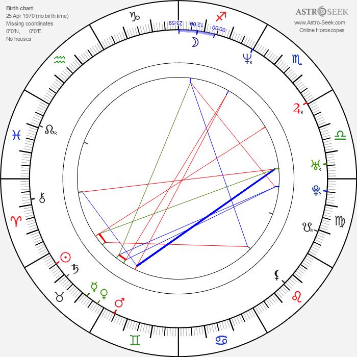 Jason Wiles - Astrology Natal Birth Chart