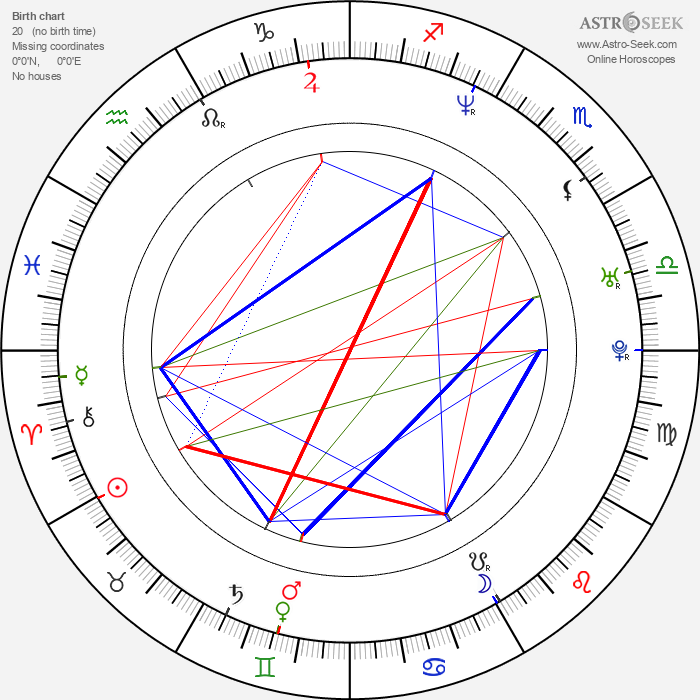 Javier Aller - Astrology Natal Birth Chart