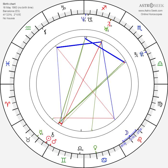 Javier Beltrán - Astrology Natal Birth Chart