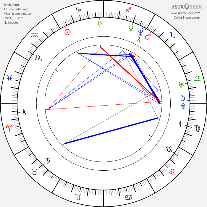 Javier Gutiérrez - Astrology Natal Birth Chart