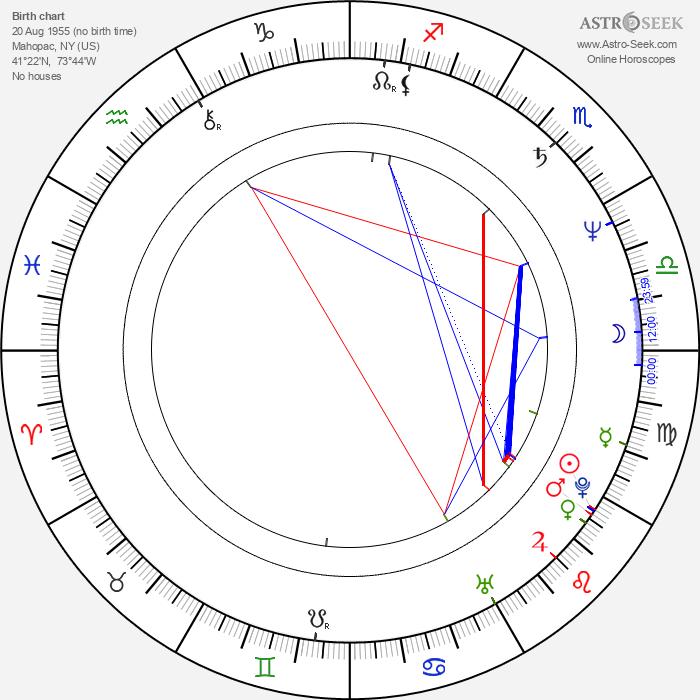 Jay Acovone - Astrology Natal Birth Chart