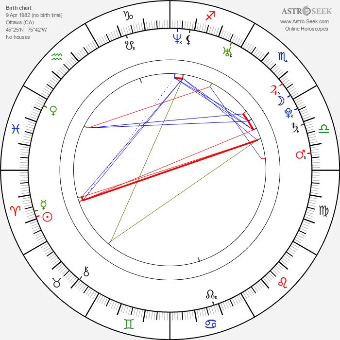 Jay Baruchel - Astrology Natal Birth Chart