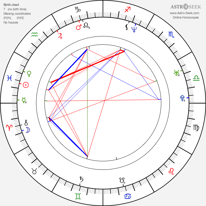 Jay Duplass - Astrology Natal Birth Chart