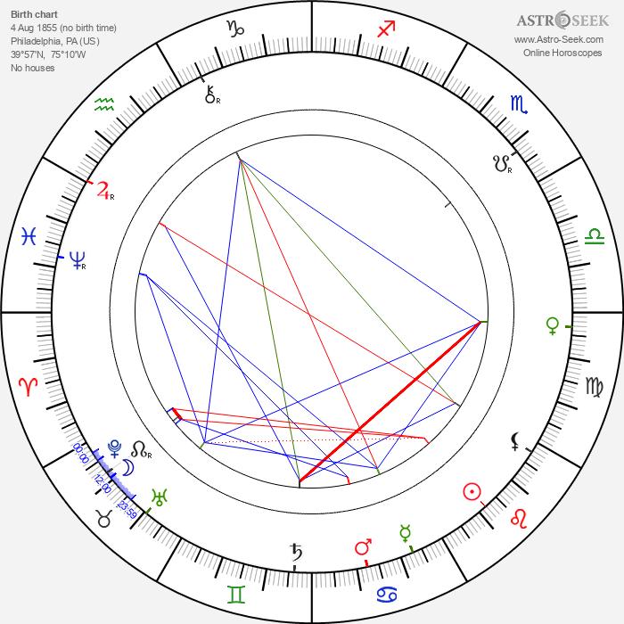 Jay Hunt - Astrology Natal Birth Chart