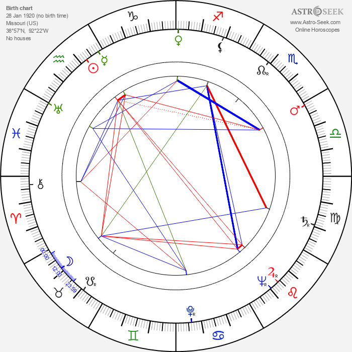 Jay Kirby - Astrology Natal Birth Chart