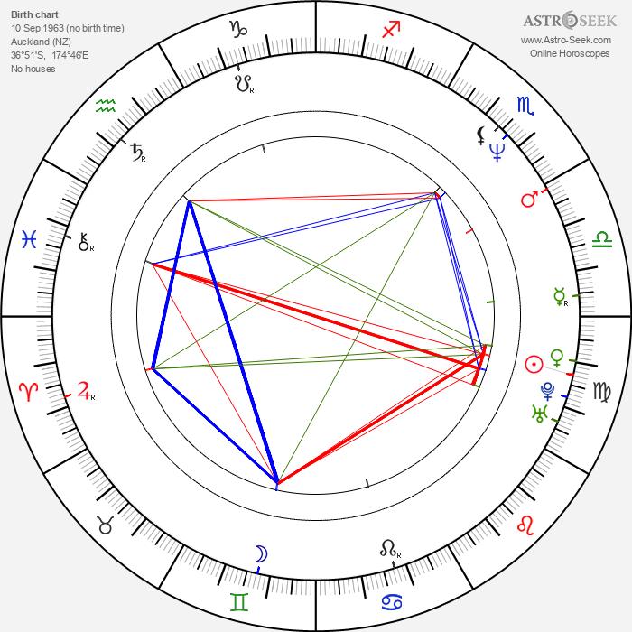 Jay Laga'aia - Astrology Natal Birth Chart