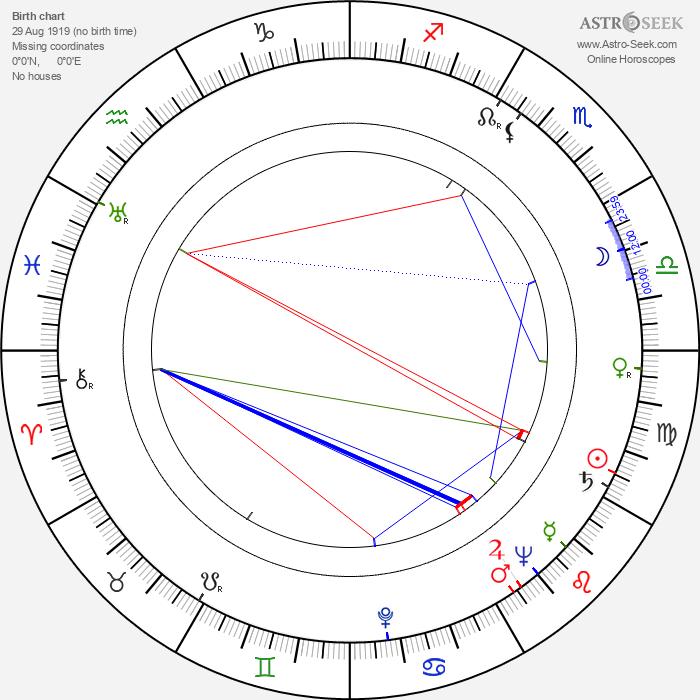 Jay Marshall - Astrology Natal Birth Chart