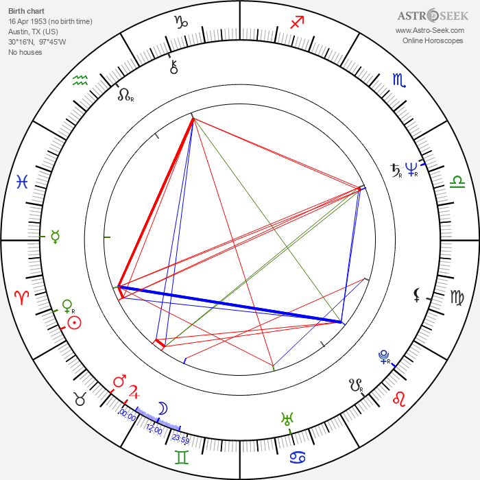 Jay O. Sanders - Astrology Natal Birth Chart