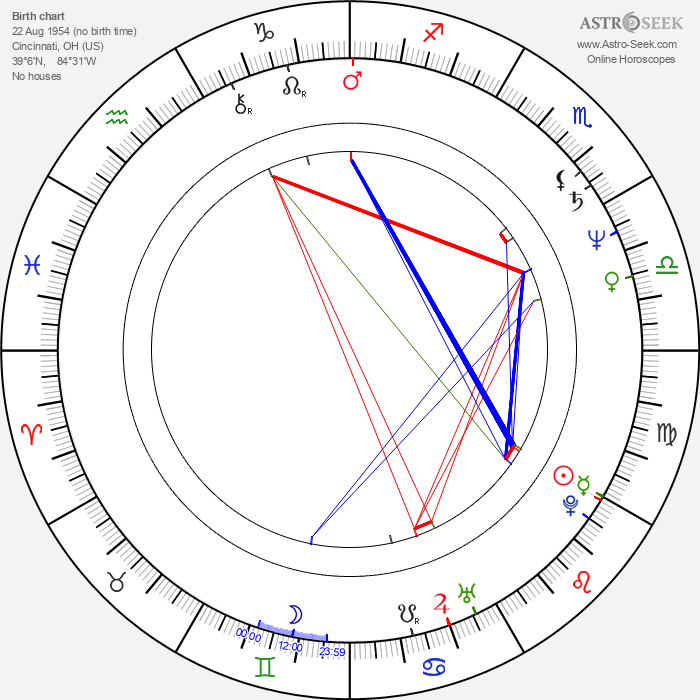 Jay Patterson - Astrology Natal Birth Chart