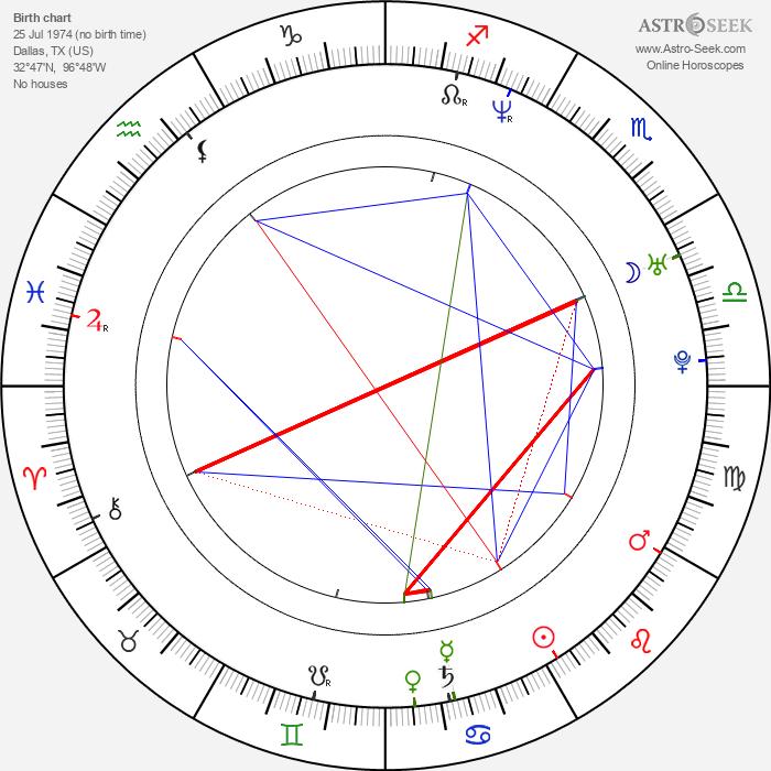 Jay R. Ferguson - Astrology Natal Birth Chart