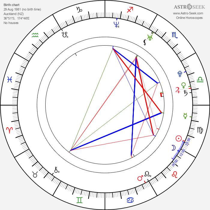 Jay Ryan - Astrology Natal Birth Chart