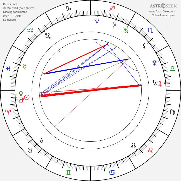 Jay Sean - Astrology Natal Birth Chart