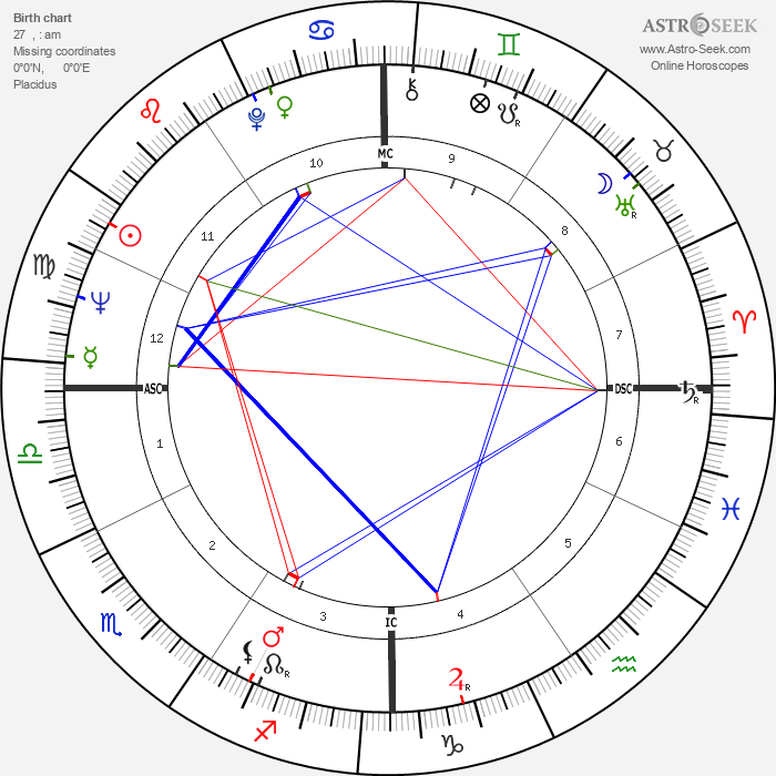 Jay Silvester - Astrology Natal Birth Chart
