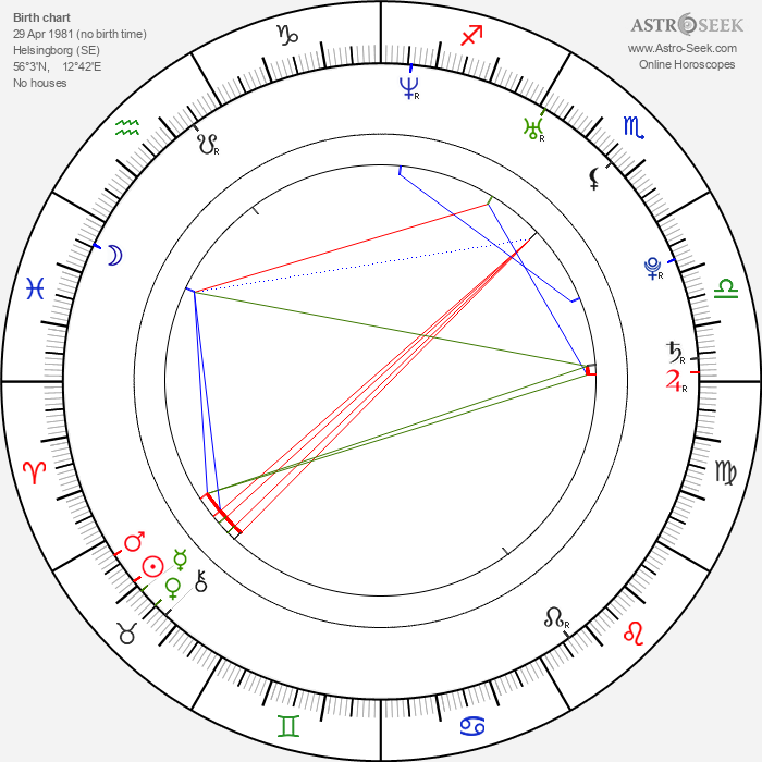 Jay Smith - Astrology Natal Birth Chart