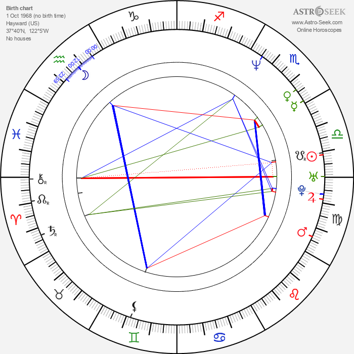 Jay Underwood - Astrology Natal Birth Chart