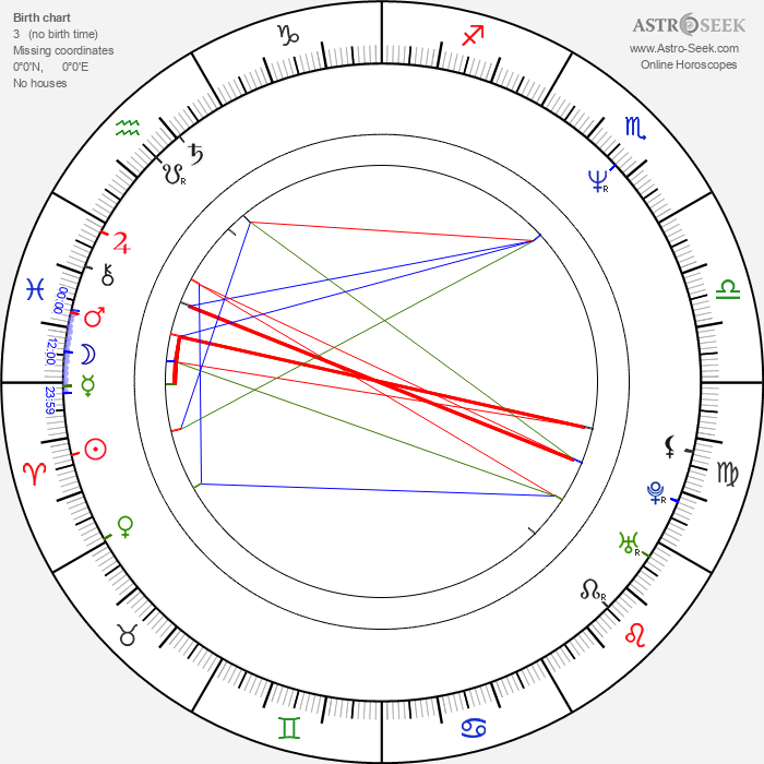 Jayapradha - Astrology Natal Birth Chart