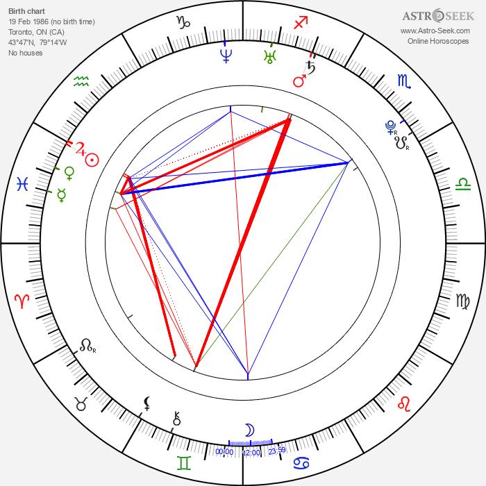 Jayde Nicole - Astrology Natal Birth Chart