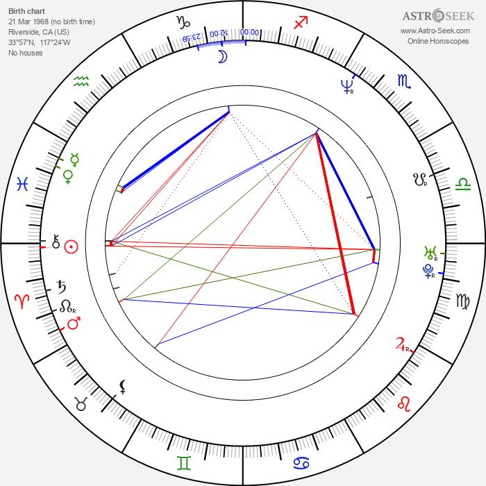 Jaye Davidson - Astrology Natal Birth Chart