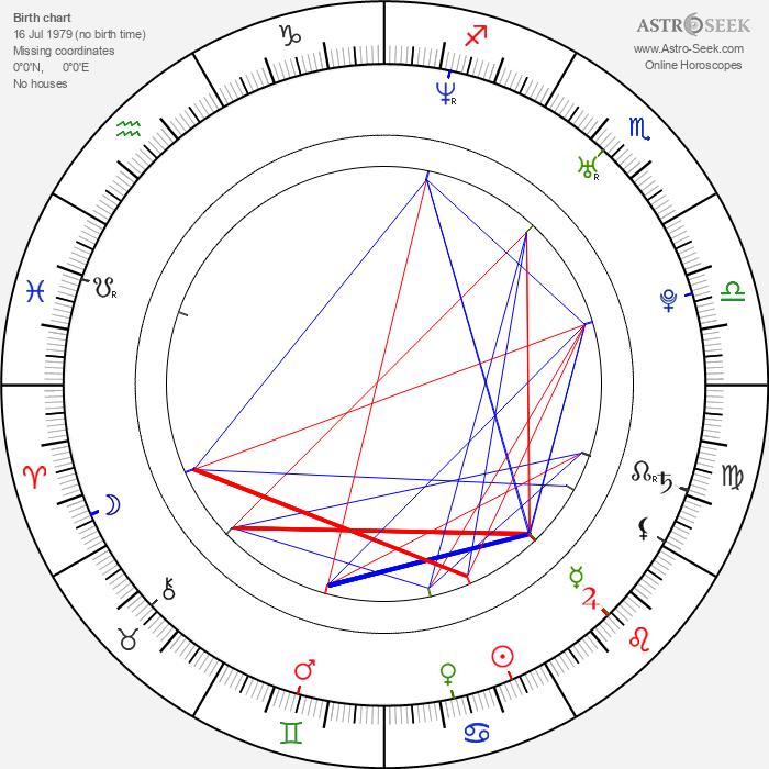 Jayma Mays - Astrology Natal Birth Chart