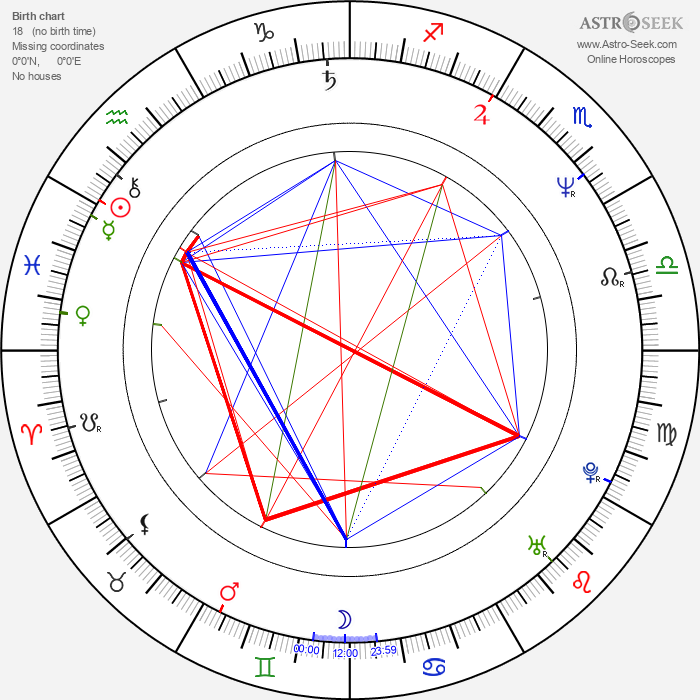 Jayne Atkinson - Astrology Natal Birth Chart
